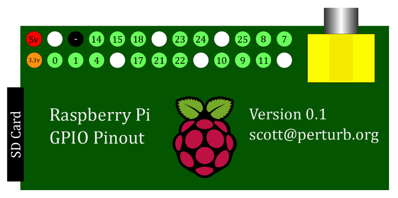Scottchiefbaker's GPIO Header Diagram
