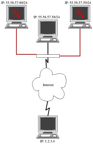 ssh-vpn-diagram.png